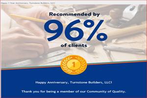 Guild Quality 1 Yr Anniversary 300 X 200.jpg